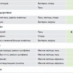 стр 12 каталог табл